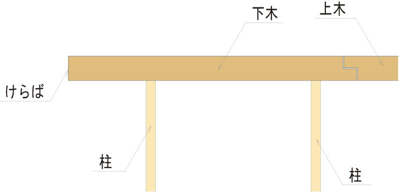 有限会社ファルデザイン